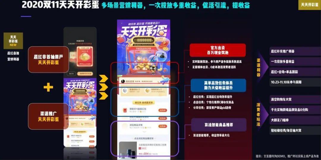 <a href='https://www.zhouxiaohui.cn/taobaoke/'>淘客</a>必备2020双十一知识点,1分钟轻松get√-第8张图片-周小辉博客