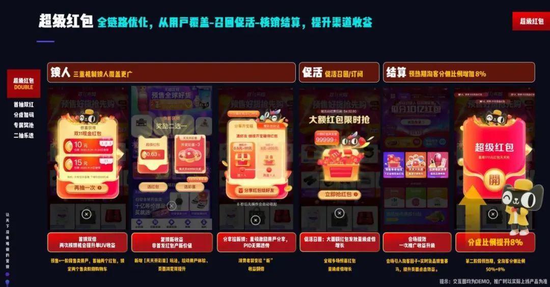 <a href='https://www.zhouxiaohui.cn/taobaoke/'>淘客</a>必备2020双十一知识点,1分钟轻松get√-第5张图片-周小辉博客