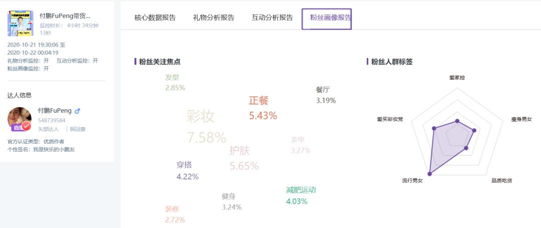 付鹏在<a href='https://www.zhouxiaohui.cn/duanshipin/'>小红书</a>直播首秀,传递了哪些信号?-第4张图片-周小辉博客