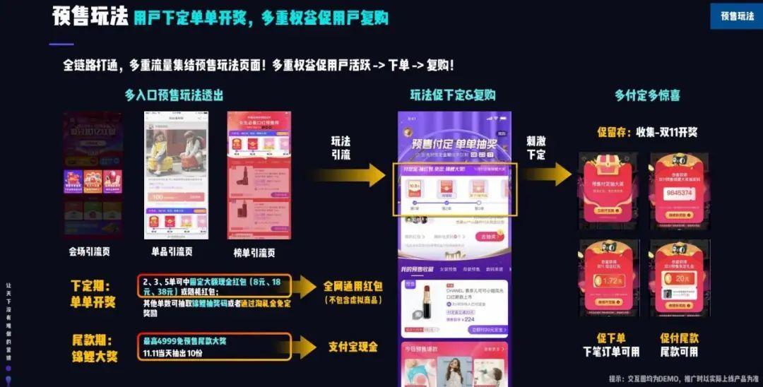 <a href='https://www.zhouxiaohui.cn/taobaoke/'>淘客</a>必备2020双十一知识点,1分钟轻松get√-第11张图片-周小辉博客