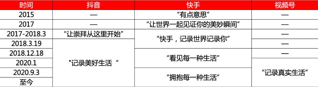 13000字,谈谈我对<a href='https://www.zhouxiaohui.cn'><a href='https://www.zhouxiaohui.cn/duanshipin/'>视频号</a></a>的思考-第6张图片-周小辉博客