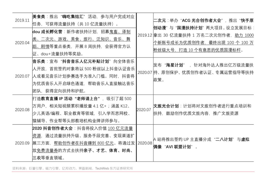 13000字,谈谈我对<a href='https://www.zhouxiaohui.cn'><a href='https://www.zhouxiaohui.cn/duanshipin/'>视频号</a></a>的思考-第18张图片-周小辉博客