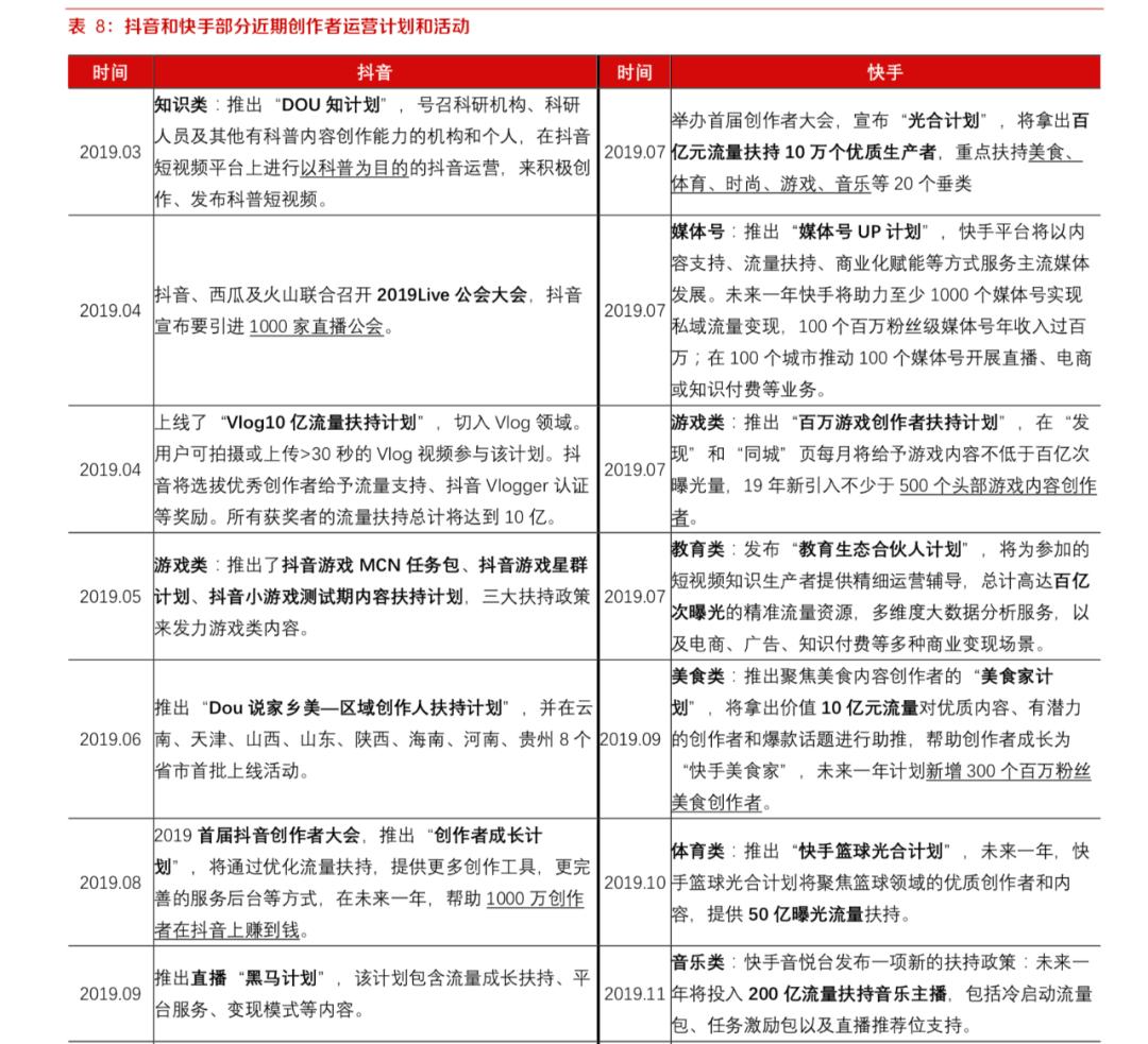 13000字,谈谈我对<a href='https://www.zhouxiaohui.cn'><a href='https://www.zhouxiaohui.cn/duanshipin/'>视频号</a></a>的思考-第17张图片-周小辉博客